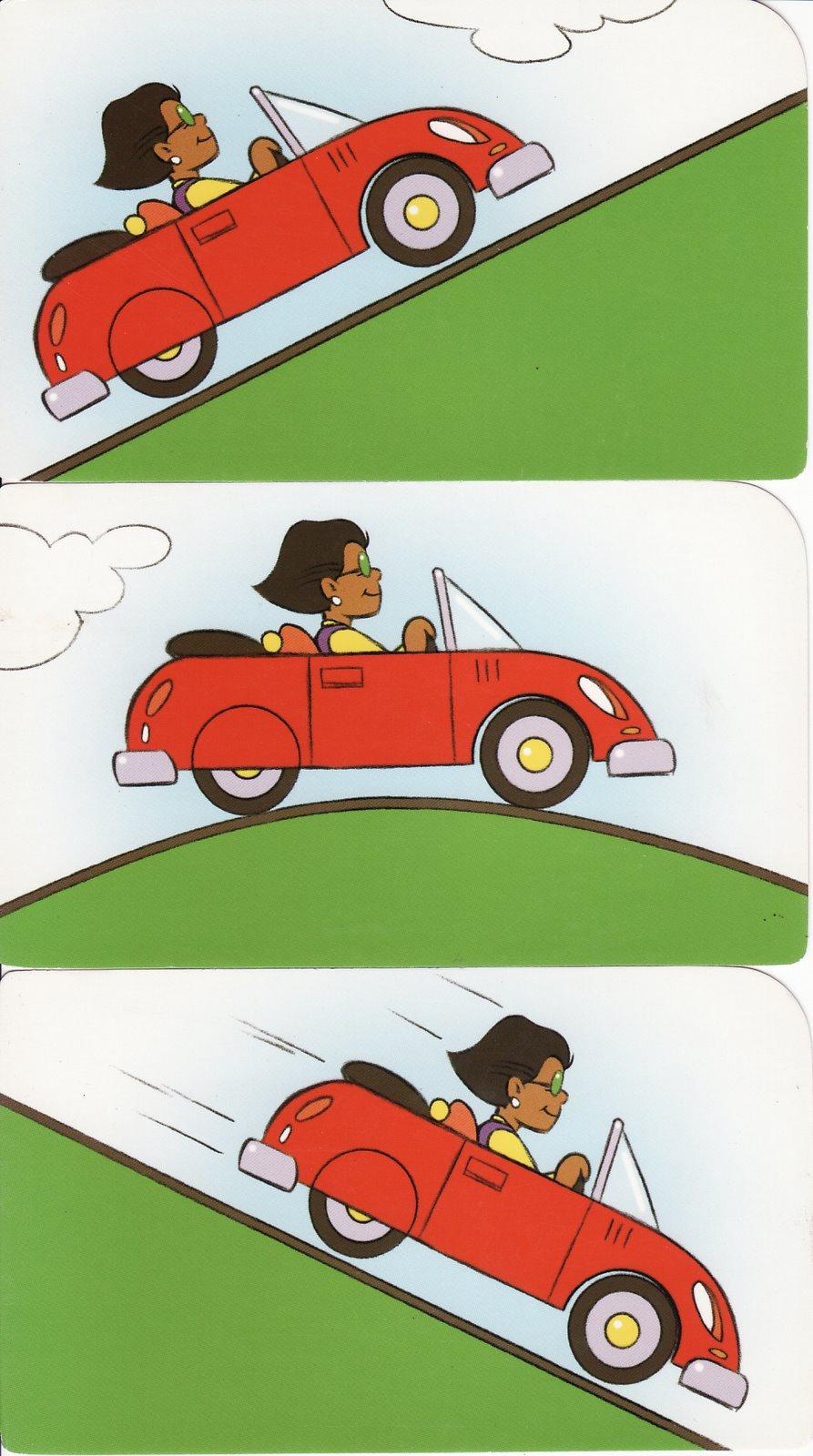 Imagens com sequências para praticar o inglês - Educação ...