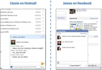 Dois amigos a conversar: Um no facebook e outro no messenger
